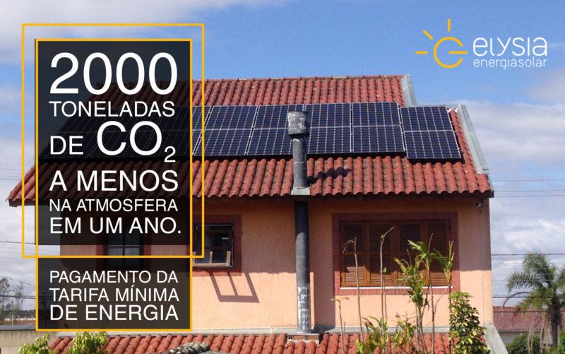 Gerador de Energia Solar Porto Alegre - Rio Grande do Sul