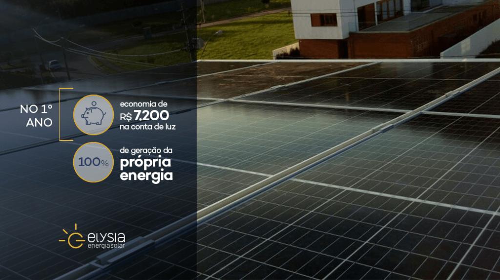Elysia energia fotovoltaica Rio Grande do Sul