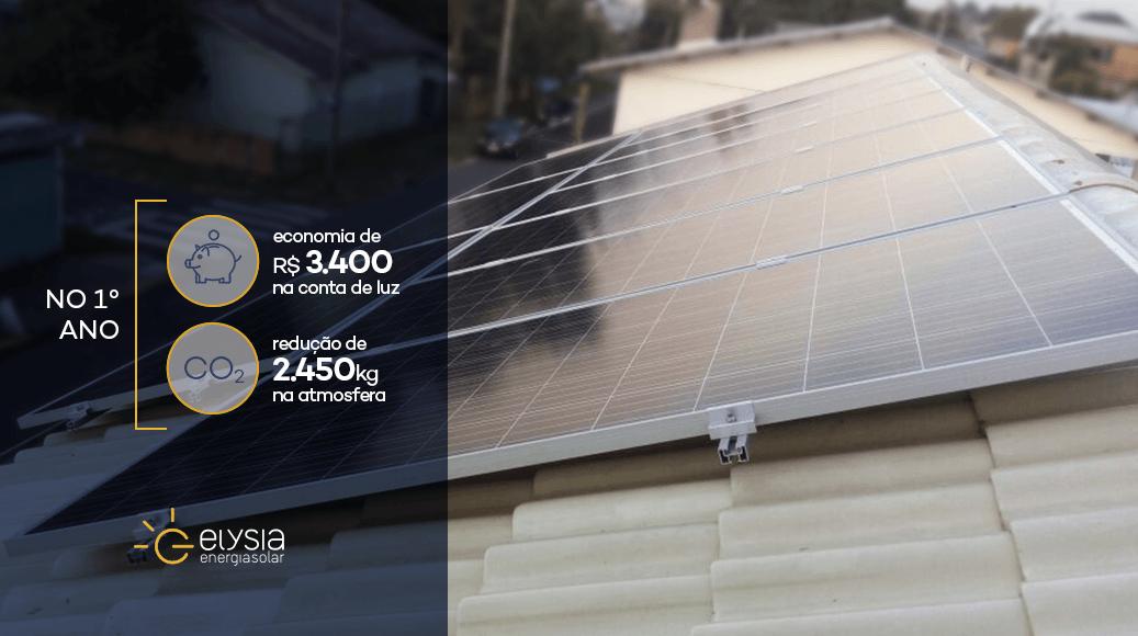 Energia limpa em Canoas - Elysia energia solar Porto Alegre Rio Grande do Sul