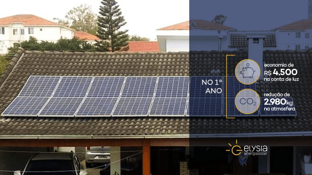 Energia solar fotovoltaica em Canoas - Energia solar Rio Grande do Sul