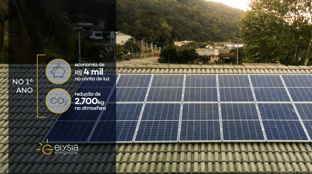 Energia solar em Riozinho - Elysia energia fotovoltaica Rio Grande do Sul