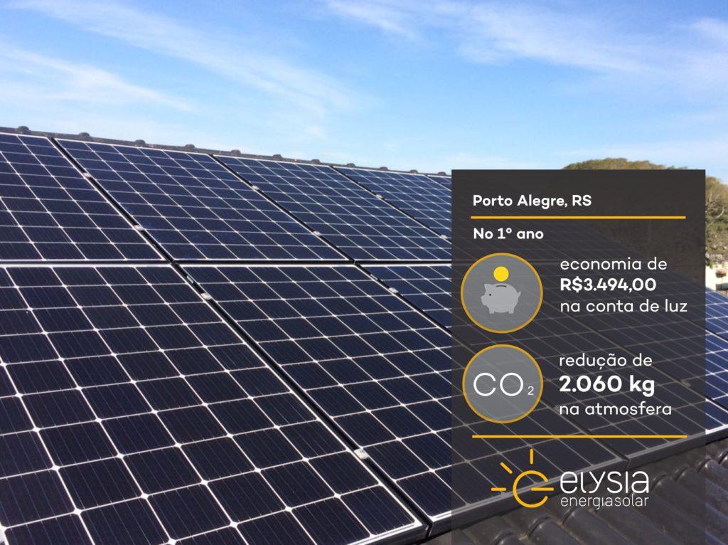 Casa sustentável em Porto Alegre - Elysia energia solar Rio Grande do Sul