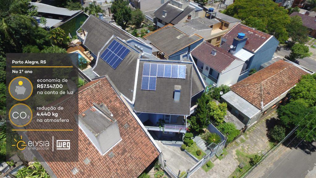 Porto Alegre referência sustentável - Elysia energia solar Rio Grande do Sul