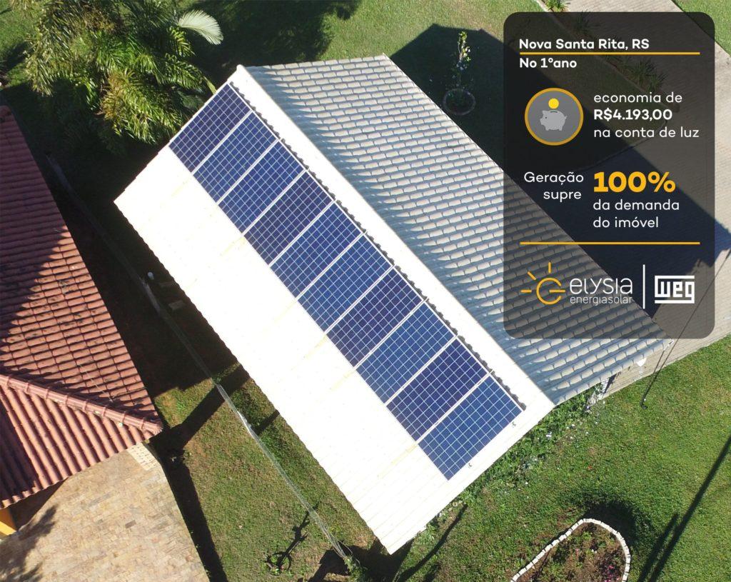Com geração própria de energia limpa, casa de Nova Santa Rita vai economizar cerca de R$ 4 mil no primeiro ano com produção energética solar