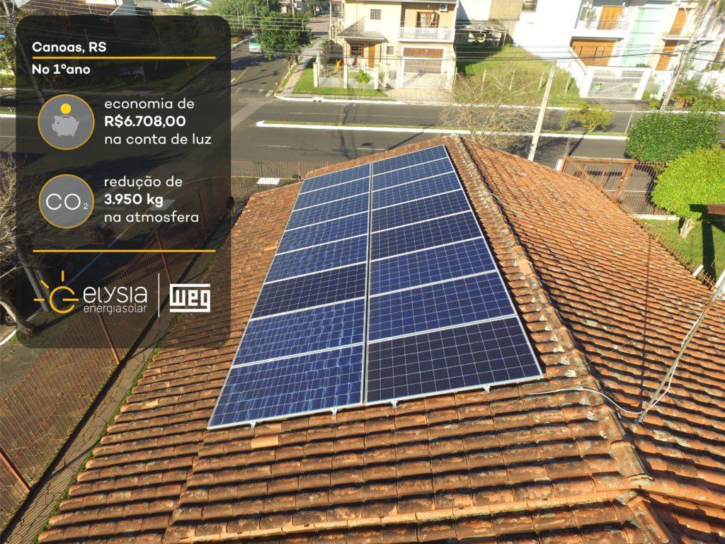 Sistema fotovoltaico em Canoas - Elysia energia solar Rio Grande do Sul