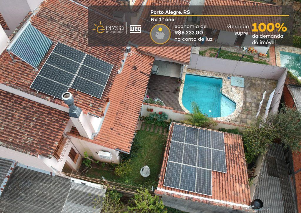 Energia fotovoltaica em Porto Alegre - Elysia energia solar Rio Grande do Sul
