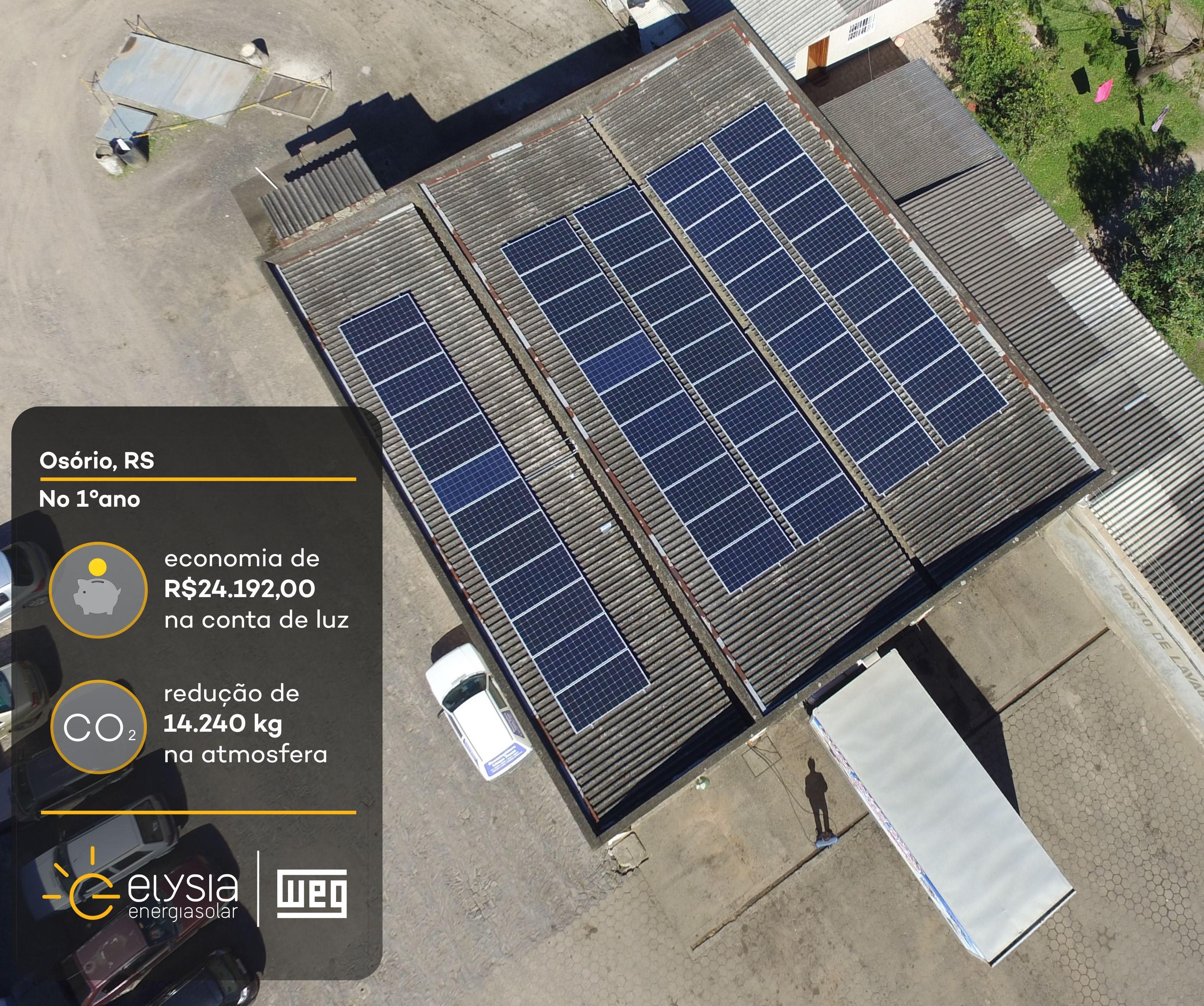 Investir em energia solar - Elysia sistema fotovoltaico Osório