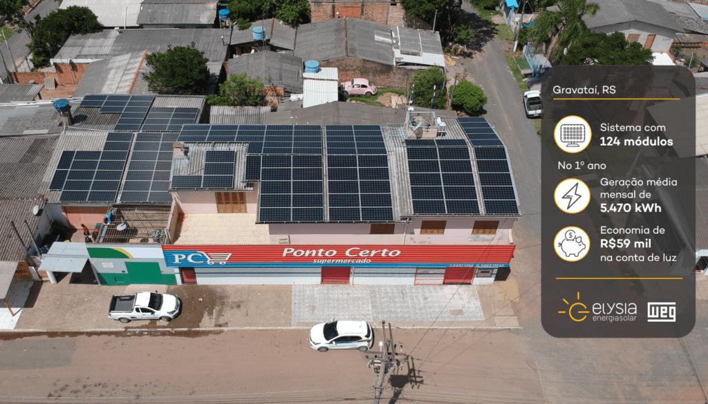 Reputação elevada - Elysia energia solar comercial Rio Grande do Sul