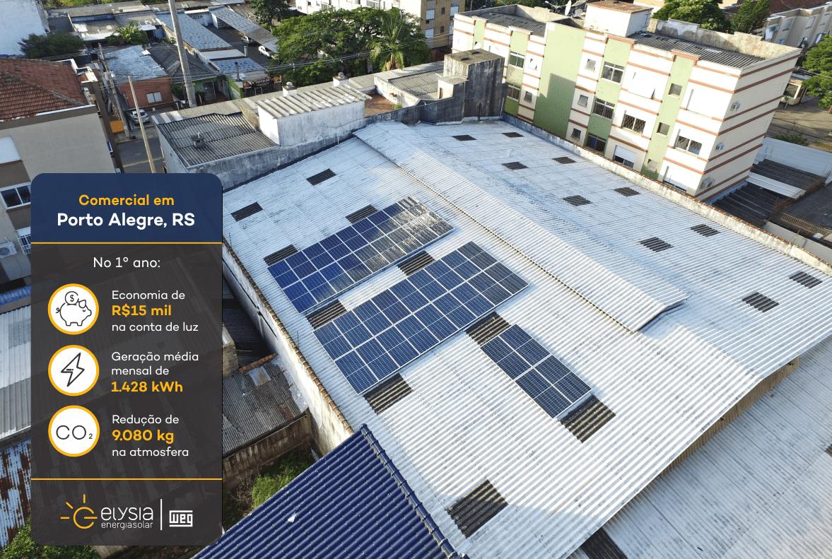 Energia solar para empresas - Elysia sistema fotovoltaico comercial Porto Alegre