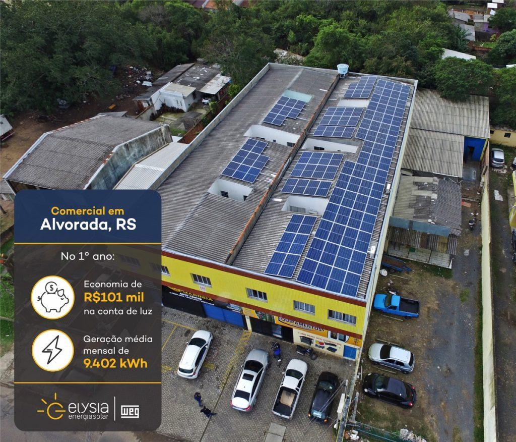 Energia solar comercial em Alvorada - Elysia sistema fotovoltaico Rio Grande do Sul