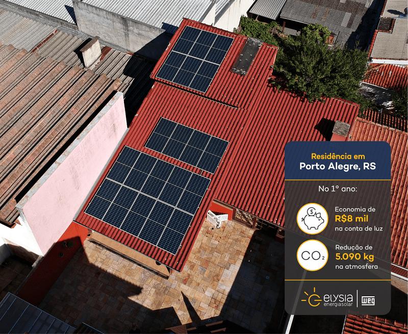 Solução completa de energia solar - Elysia sistema fotovoltaico Rio Grande do Sul