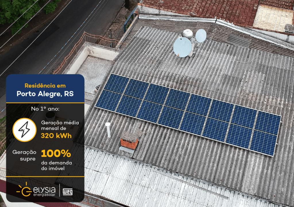 Elysia sistema fotovoltaico Porto Alegre