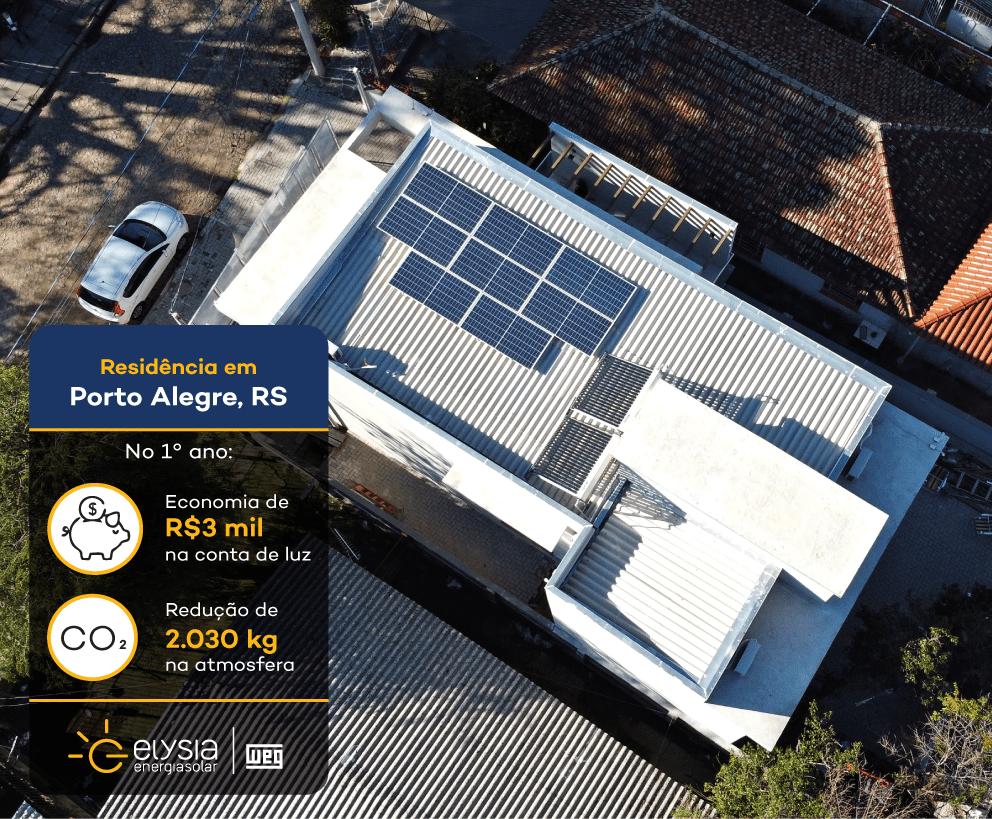 Energia elétrica - Elysia energia solar Porto Alegre