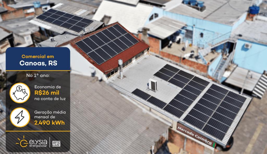 Energia solar em mercado - Elysia sistema fotovoltaico Rio Grande do Sul