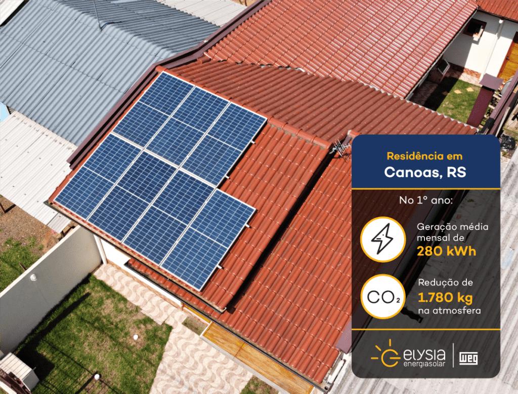 Energia solar residencial em Canoas - Elysia sistema fotovoltaico Rio Grande do Sul