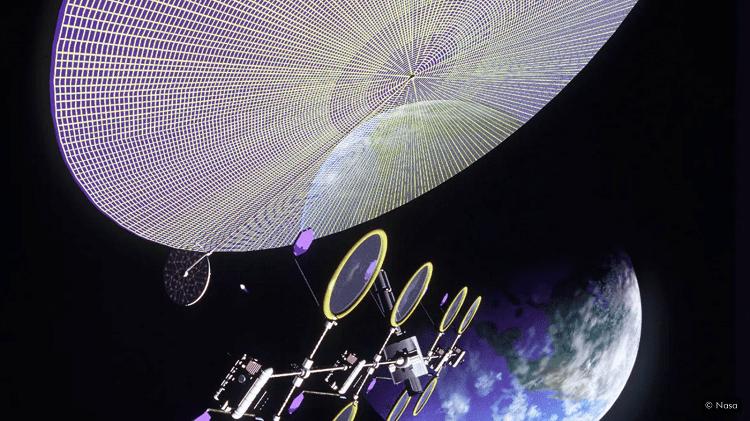 Energia solar no espaço - Elysia sistema fotovoltaico RS