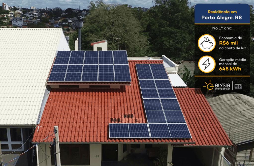 Energia solar Jardim Itú Sabará Porto Alegre - Elysia sistema fotovoltaico POA